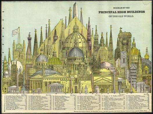 worlds_tallest_buildings,_1884